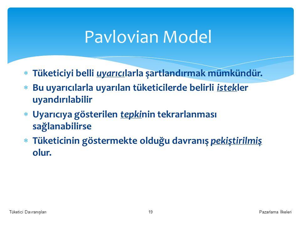 Pavlovian Model Pazarlama İlkeleriTüketici Davranışları19  Tüketiciyi belli uyarıcılarla şartlandırmak mümkündür.
