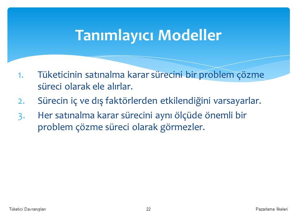 1.Tüketicinin satınalma karar sürecini bir problem çözme süreci olarak ele alırlar.