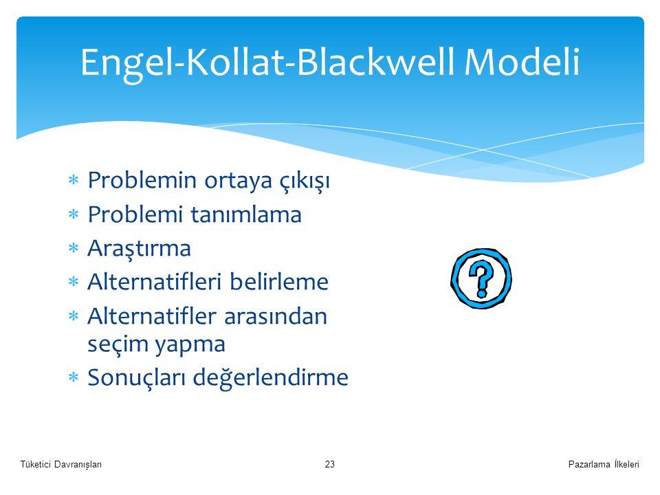 Engel-Kollat-Blackwell Modeli  Problemin ortaya çıkışı  Problemi tanımlama  Araştırma  Alternatifleri belirleme  Alternatifler arasından seçim yapma  Sonuçları değerlendirme Pazarlama İlkeleriTüketici Davranışları23