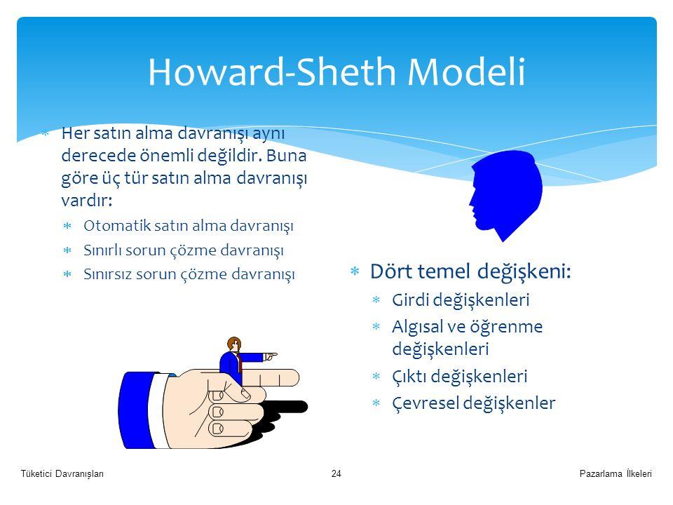 Howard-Sheth Modeli Pazarlama İlkeleriTüketici Davranışları24  Her satın alma davranışı aynı derecede önemli değildir.