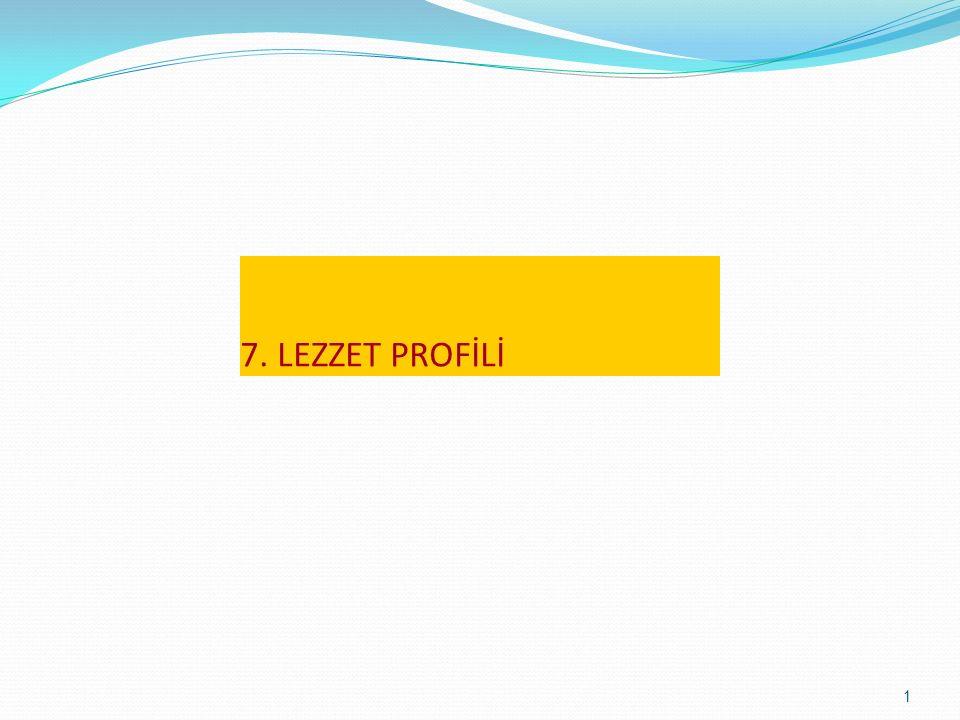 32 Lezzet Profili Analizi Tekniğinde Bulguların Değerlendirilmesi Yanıt formuna işaretlenen sonuçları görsel olarak değerlendirmek amacıyla çeşitli diyagramlar kullanılmaktadır.