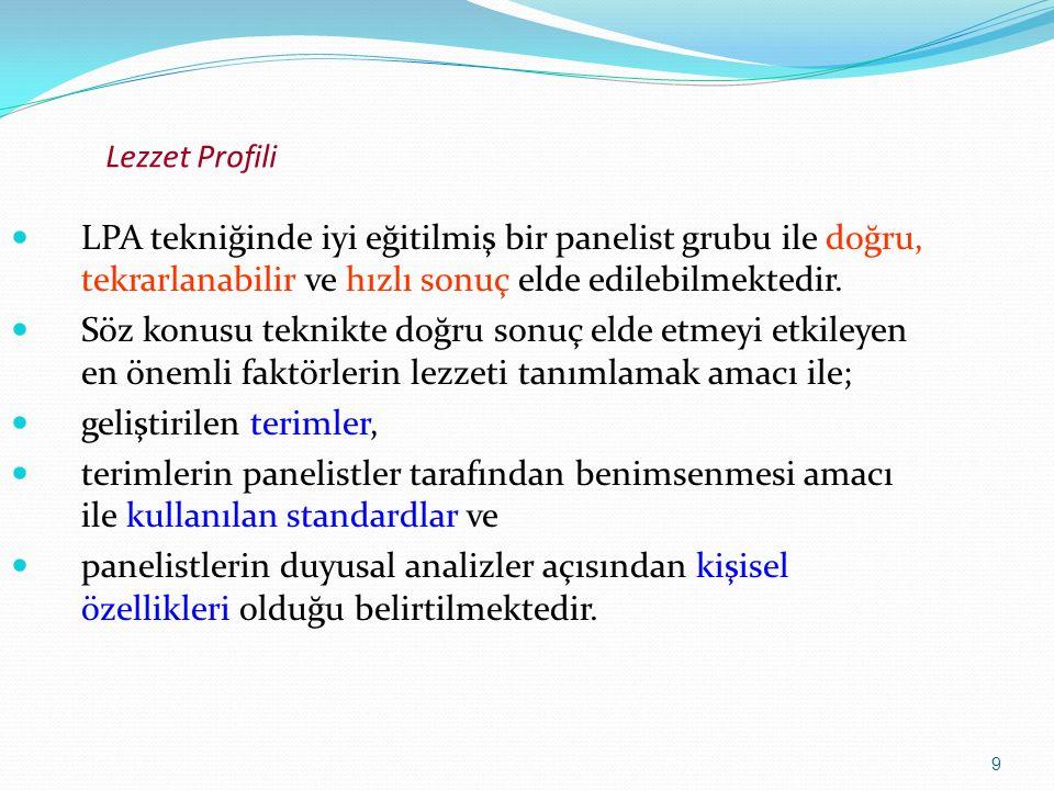 20 Lezzet Profili Çizelge 7.1.