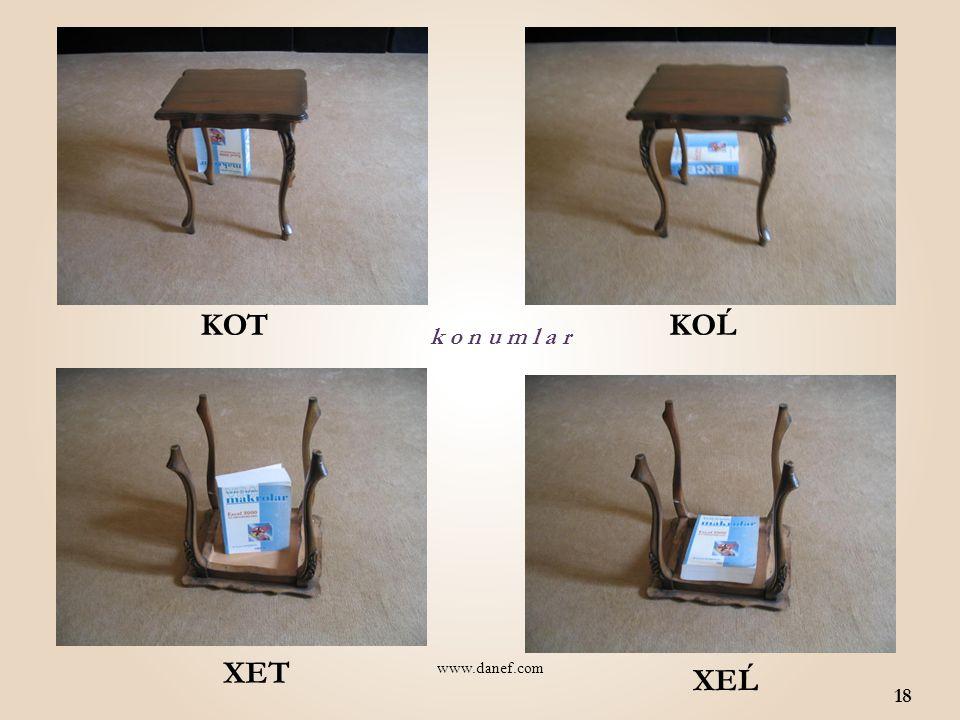 ĆET (ÉT)ĆEĹ (ÉĹ) UT UĹ www.danef.com 17 k o n u m l a r