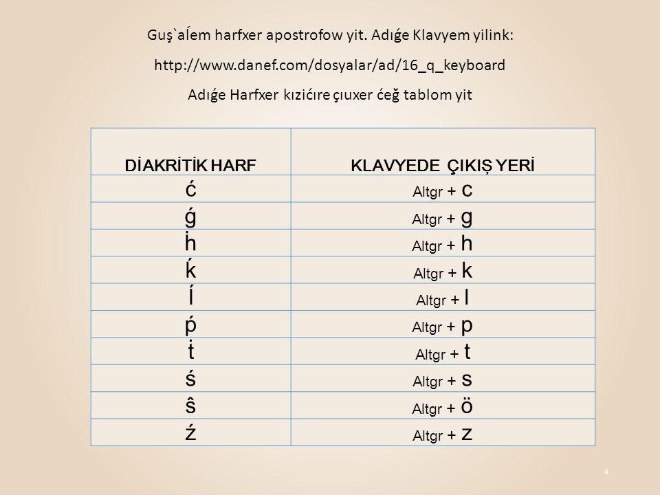 4 www.danef.com DİAKRİTİK HARFKLAVYEDE ÇIKIŞ YERİ ć Altgr + c ǵ Altgr + g ḣ Altgr + h ḱ Altgr + k ĺ Altgr + l ṕ Altgr + p ṫ Altgr + t ś Altgr + s ŝ Altgr + ö ź Altgr + z Guş`aĺem harfxer apostrofow yit.