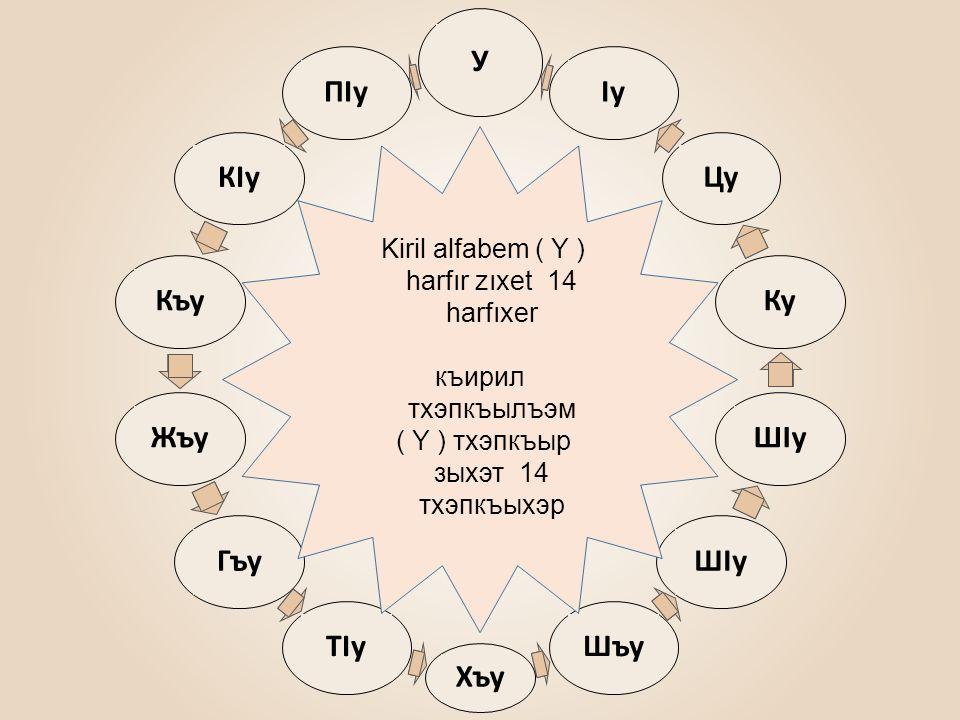 71 ( I) harfır Kiril alfabem 4 wınaye of zeréfe. Dijital klavyem, alfabe ğepsıćem ḱéqurep .