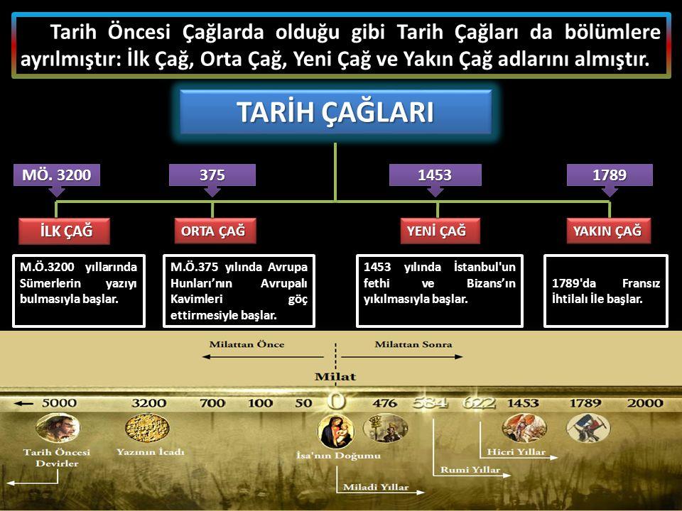 Tarih Öncesi Çağlarda olduğu gibi Tarih Çağları da bölümlere ayrılmıştır: İlk Çağ, Orta Çağ, Yeni Çağ ve Yakın Çağ adlarını almıştır. Tarih Öncesi Çağ
