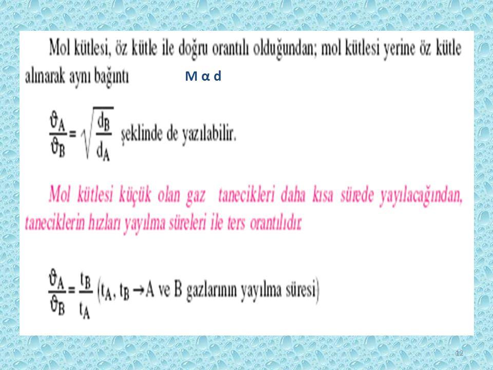 12 M α d