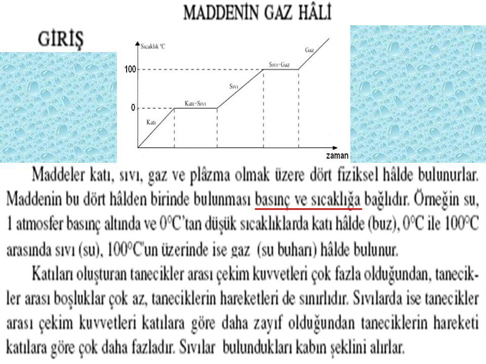 23 P gaz = P hava Gazın basıncı, açık hava basıncına eşittir.