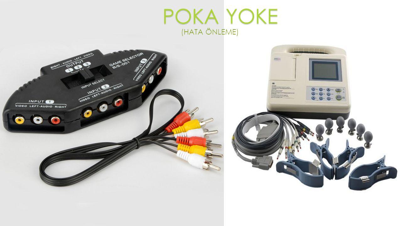 POKA YOKE (HATA ÖNLEME)