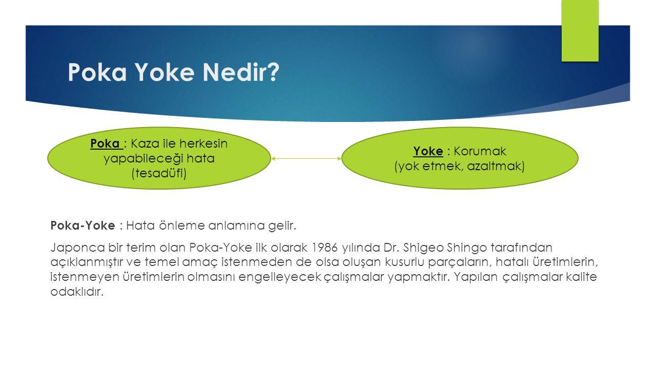 Poka Yoke Nedir? Poka-Yoke : Hata önleme anlamına gelir. Japonca bir terim olan Poka-Yoke ilk olarak 1986 yılında Dr. Shigeo Shingo tarafından açıklan