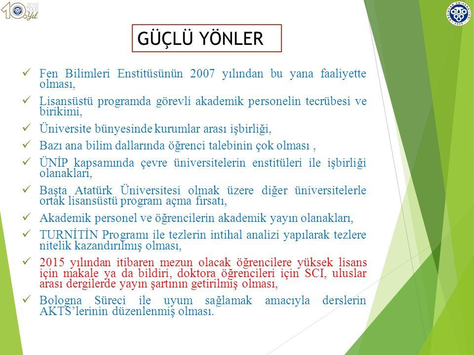 Fen Bilimleri Enstitüsünün 2007 yılından bu yana faaliyette olması, Lisansüstü programda görevli akademik personelin tecrübesi ve birikimi, Üniversite bünyesinde kurumlar arası işbirliği, Bazı ana bilim dallarında öğrenci talebinin çok olması, ÜNİP kapsamında çevre üniversitelerin enstitüleri ile işbirliği olanakları, Başta Atatürk Üniversitesi olmak üzere diğer üniversitelerle ortak lisansüstü program açma fırsatı, Akademik personel ve öğrencilerin akademik yayın olanakları, TURNİTİN Programı ile tezlerin intihal analizi yapılarak tezlere nitelik kazandırılmış olması, 2015 yılından itibaren mezun olacak öğrencilere yüksek lisans için makale ya da bildiri, doktora öğrencileri için SCI, uluslar arası dergilerde yayın şartının getirilmiş olması, Bologna Süreci ile uyum sağlamak amacıyla derslerin AKTS'lerinin düzenlenmiş olması.