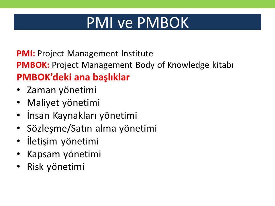 PMI ve PMBOK PMI: Project Management Institute PMBOK: Project Management Body of Knowledge kitabı PMBOK'deki ana başlıklar Zaman yönetimi Maliyet yönetimi İnsan Kaynakları yönetimi Sözleşme/Satın alma yönetimi İletişim yönetimi Kapsam yönetimi Risk yönetimi
