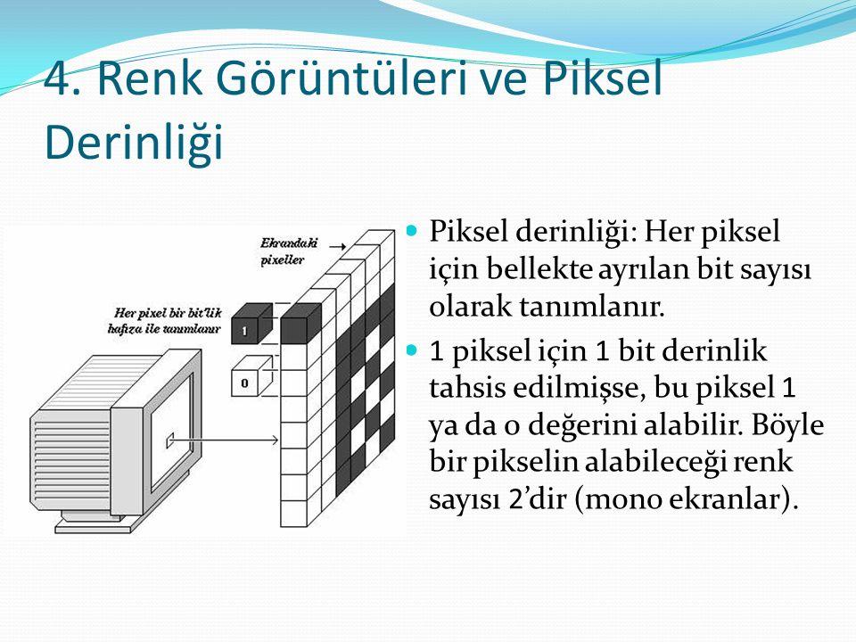 4. Renk Görüntüleri ve Piksel Derinliği Piksel derinliği: Her piksel için bellekte ayrılan bit sayısı olarak tanımlanır. 1 piksel için 1 bit derinlik