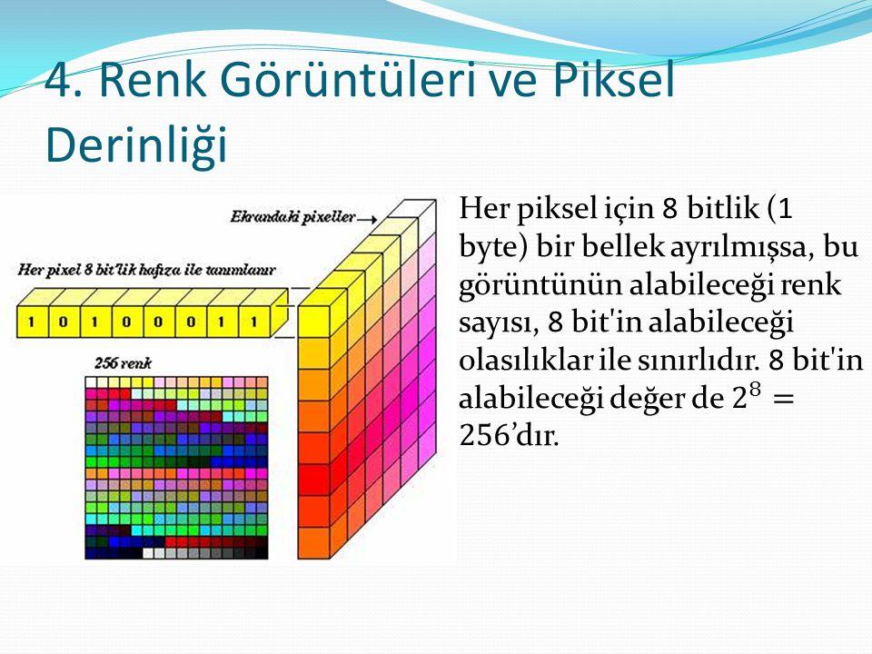 4. Renk Görüntüleri ve Piksel Derinliği