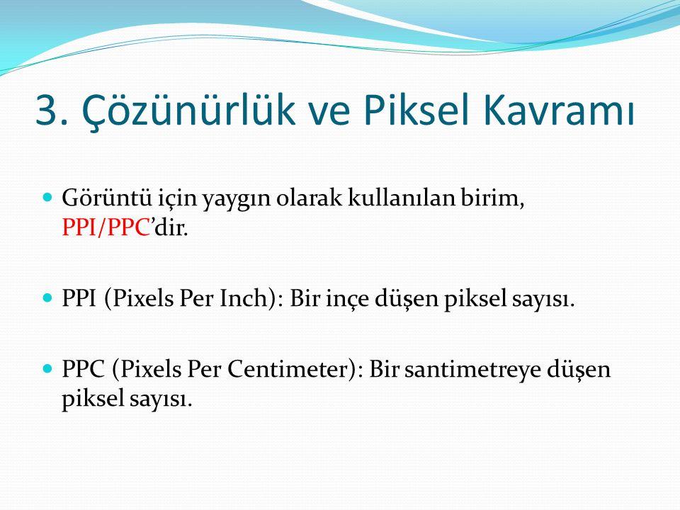 3. Çözünürlük ve Piksel Kavramı Görüntü için yaygın olarak kullanılan birim, PPI/PPC'dir.