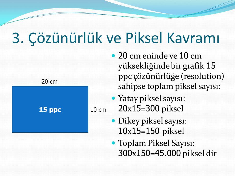 3. Çözünürlük ve Piksel Kavramı 20 cm eninde ve 10 cm yüksekliğinde bir grafik 15 ppc çözünürlüğe (resolution) sahipse toplam piksel sayısı: Yatay pik