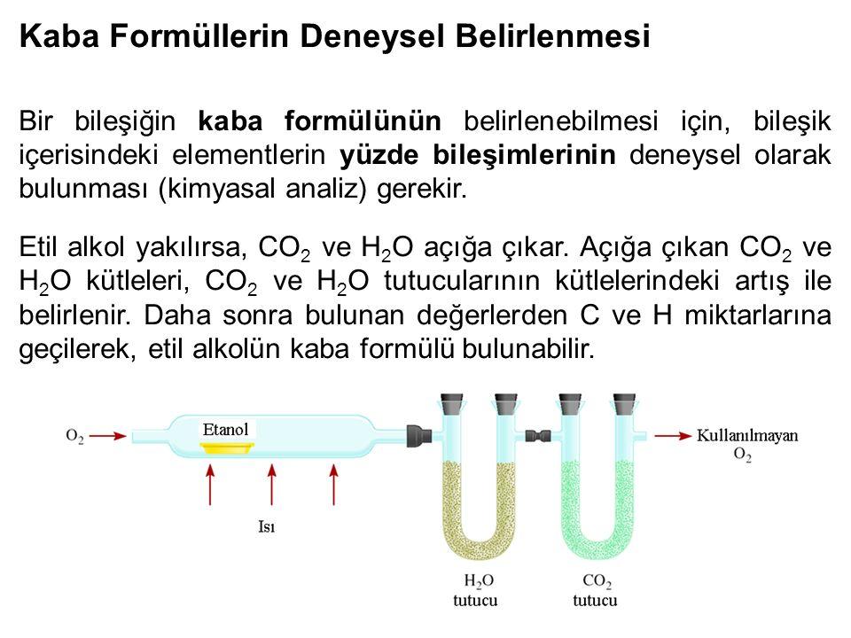 15 Kaba Formüllerin Deneysel Belirlenmesi Bir bileşiğin kaba formülünün belirlenebilmesi için, bileşik içerisindeki elementlerin yüzde bileşimlerinin