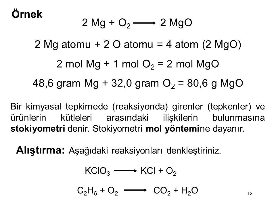 18 Örnek 2 Mg + O 2 2 MgO 2 Mg atomu + 2 O atomu = 4 atom (2 MgO) 2 mol Mg + 1 mol O 2 = 2 mol MgO 48,6 gram Mg + 32,0 gram O 2 = 80,6 g MgO Alıştırma