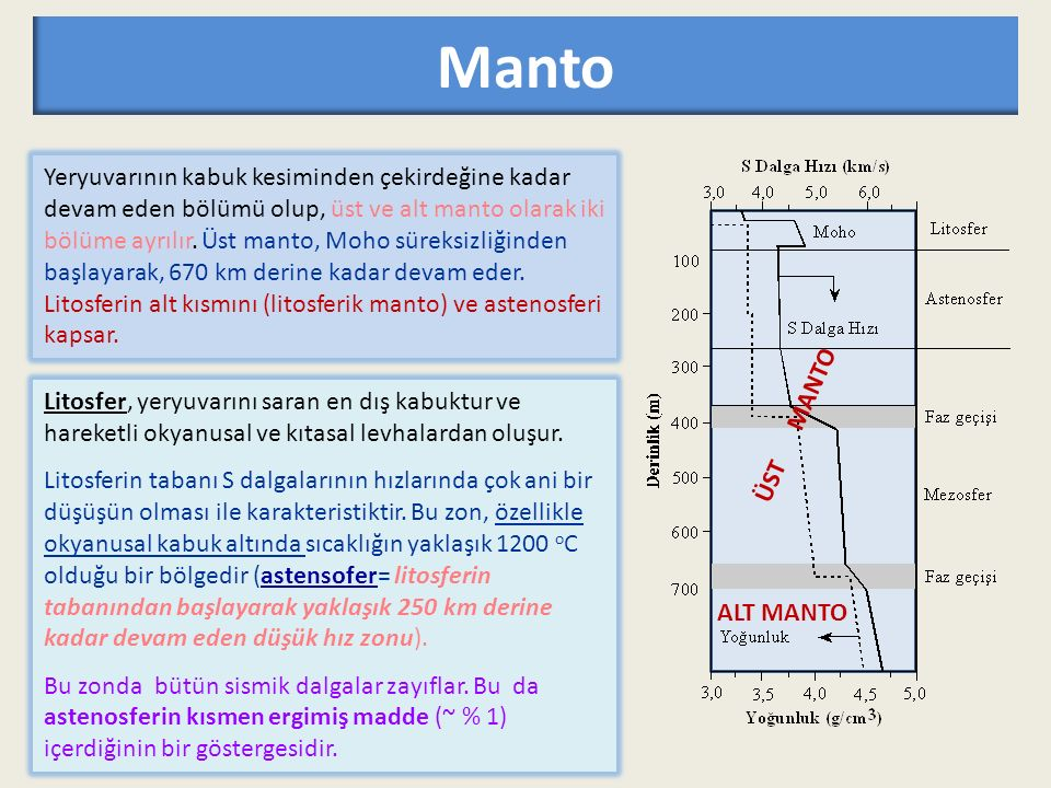 Manto Yeryuvarının kabuk kesiminden çekirdeğine kadar devam eden bölümü olup, üst ve alt manto olarak iki bölüme ayrılır. Üst manto, Moho süreksizliği