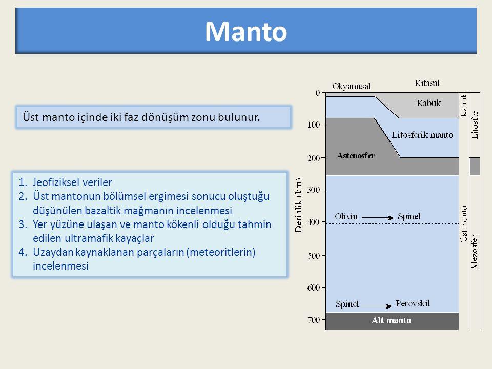 Manto Üst manto içinde iki faz dönüşüm zonu bulunur. 1.Jeofiziksel veriler 2.Üst mantonun bölümsel ergimesi sonucu oluştuğu düşünülen bazaltik mağmanı