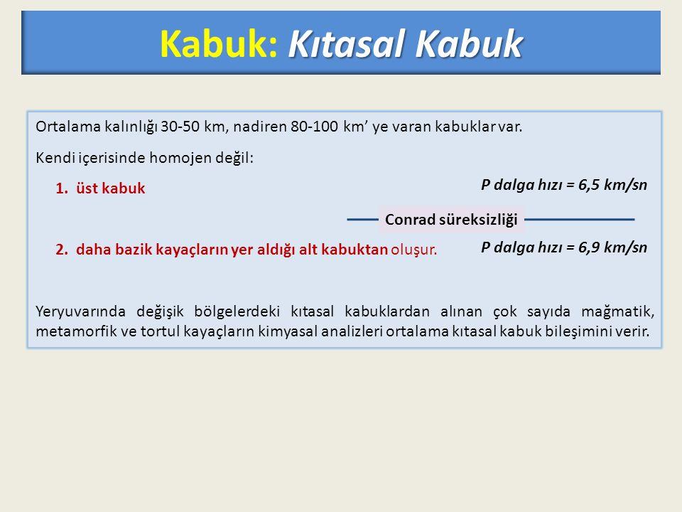 Kıtasal Kabuk Kabuk: Kıtasal Kabuk Ortalama kalınlığı 30-50 km, nadiren 80-100 km' ye varan kabuklar var. Kendi içerisinde homojen değil: 1.üst kabuk