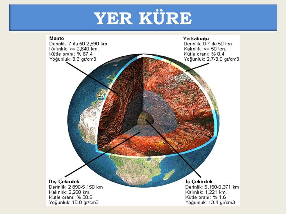 GİRİŞ Yeryuvarının üst kısmı (okyanusal veya kıtasal kabuğu) için doğrudan veriler elde etmek mümkündür.