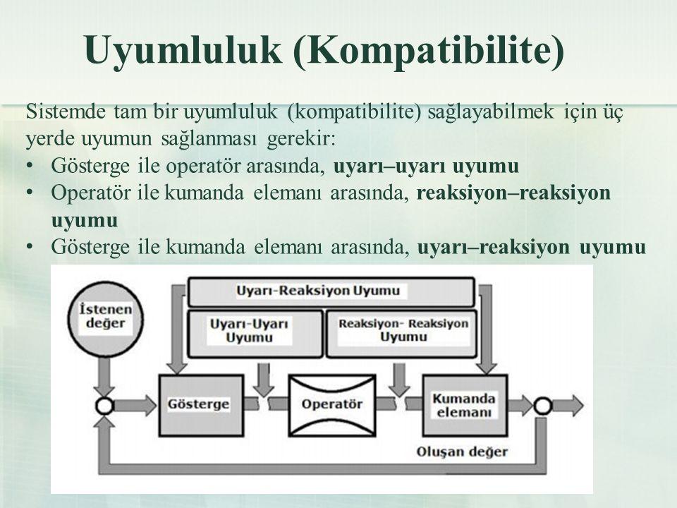 Sistemde tam bir uyumluluk (kompatibilite) sağlayabilmek için üç yerde uyumun sağlanması gerekir: Gösterge ile operatör arasında, uyarı–uyarı uyumu Op