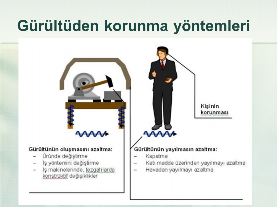 Titreşimli makinelerde kola gelen kuvveti azaltma yöntemi
