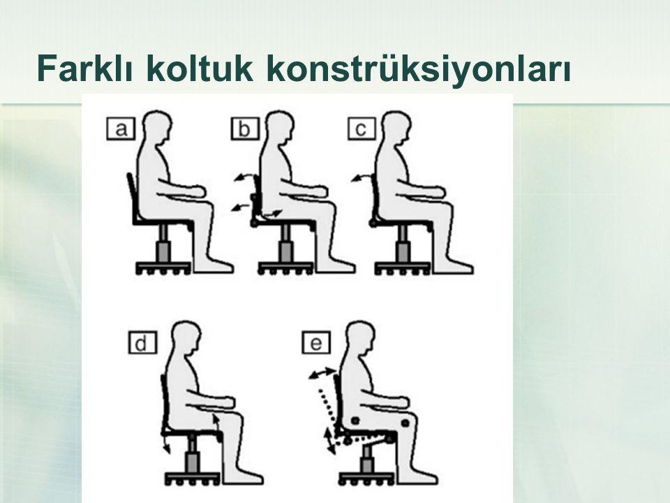 Farklı koltuk konstrüksiyonları