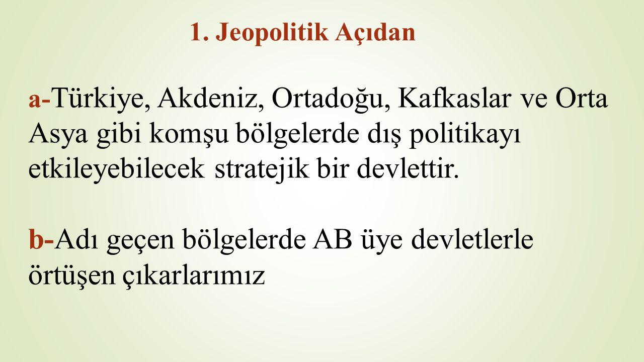 1. Jeopolitik Açıdan a- Türkiye, Akdeniz, Ortadoğu, Kafkaslar ve Orta Asya gibi komşu bölgelerde dış politikayı etkileyebilecek stratejik bir devletti