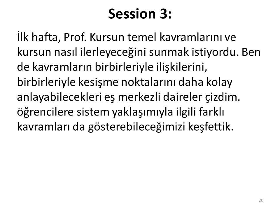 Session 3: İlk hafta, Prof.