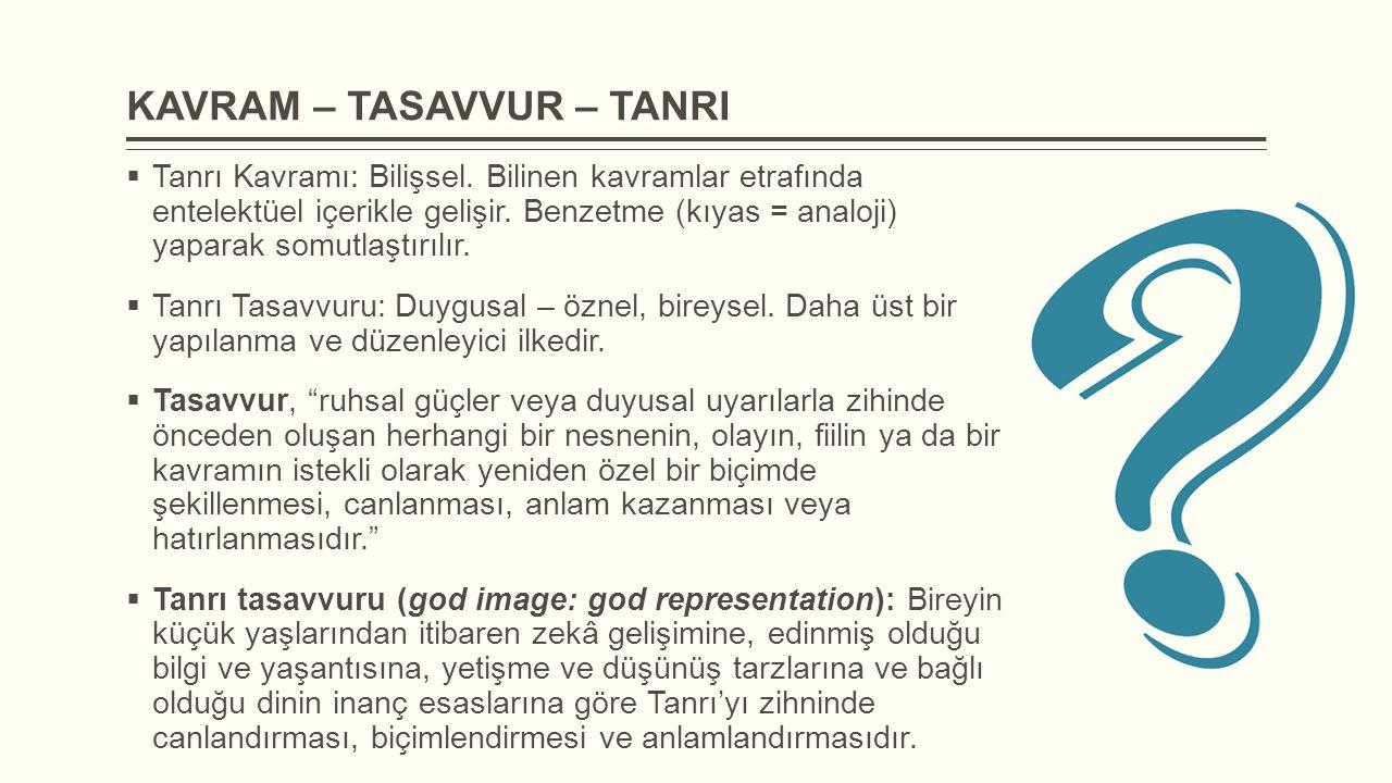 KAVRAM – TASAVVUR – TANRI  Tanrı Kavramı: Bilişsel. Bilinen kavramlar etrafında entelektüel içerikle gelişir. Benzetme (kıyas = analoji) yaparak somu