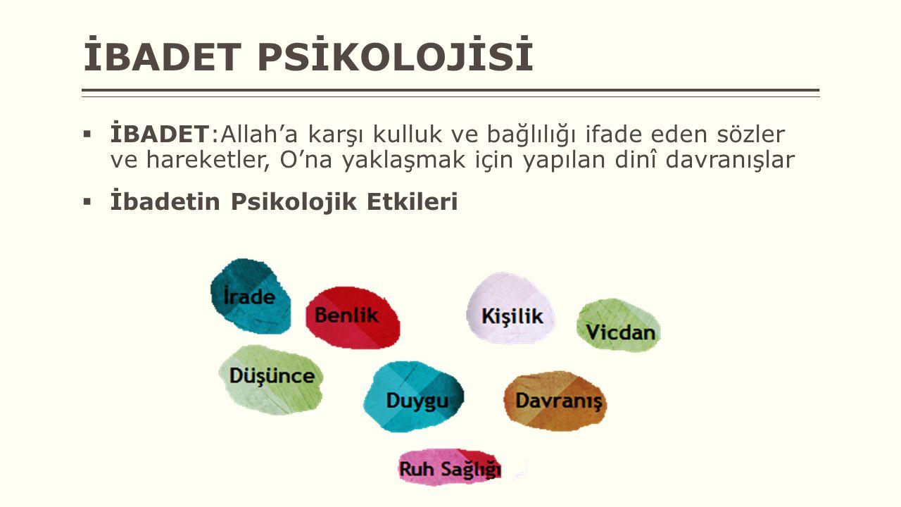 İBADET PSİKOLOJİSİ  İBADET:Allah'a karşı kulluk ve bağlılığı ifade eden sözler ve hareketler, O'na yaklaşmak için yapılan dinî davranışlar  İbadetin