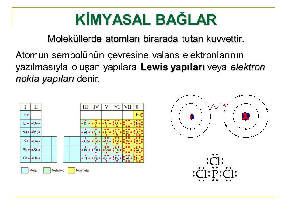 KİMYASAL BAĞLAR Moleküllerde atomları birarada tutan kuvvettir. Lewis yapılarıelektron nokta yapıları Atomun sembolünün çevresine valans elektronların