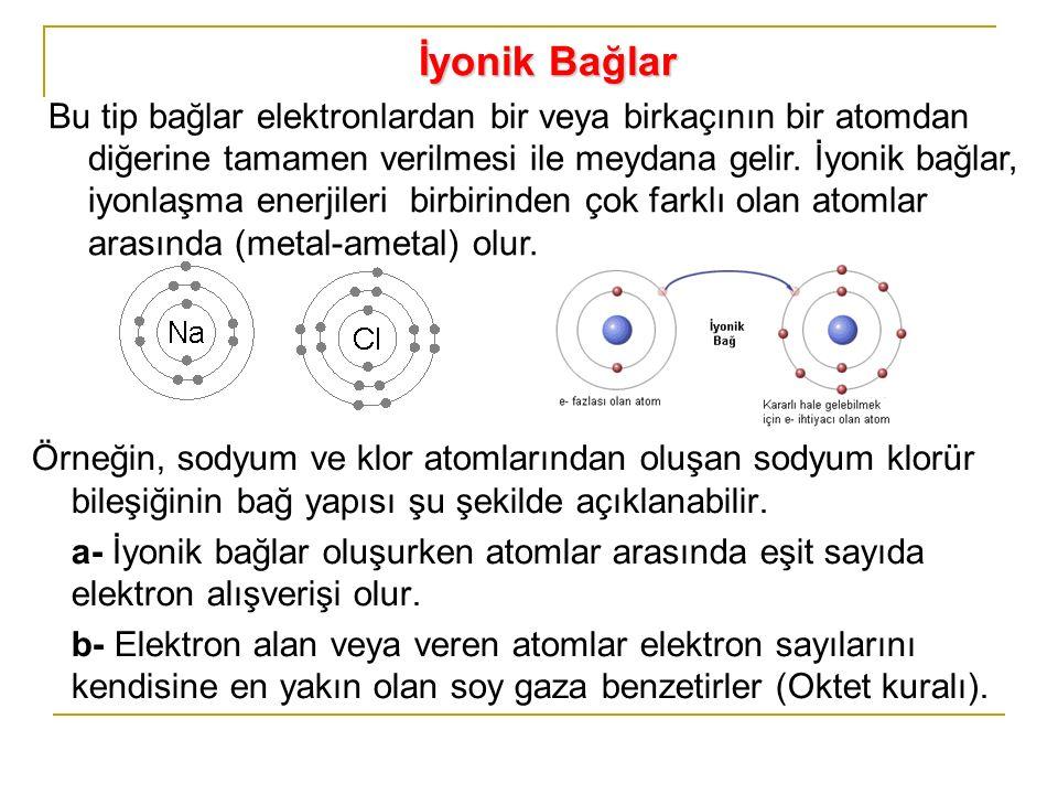 Örneğin, sodyum ve klor atomlarından oluşan sodyum klorür bileşiğinin bağ yapısı şu şekilde açıklanabilir. a- İyonik bağlar oluşurken atomlar arasında