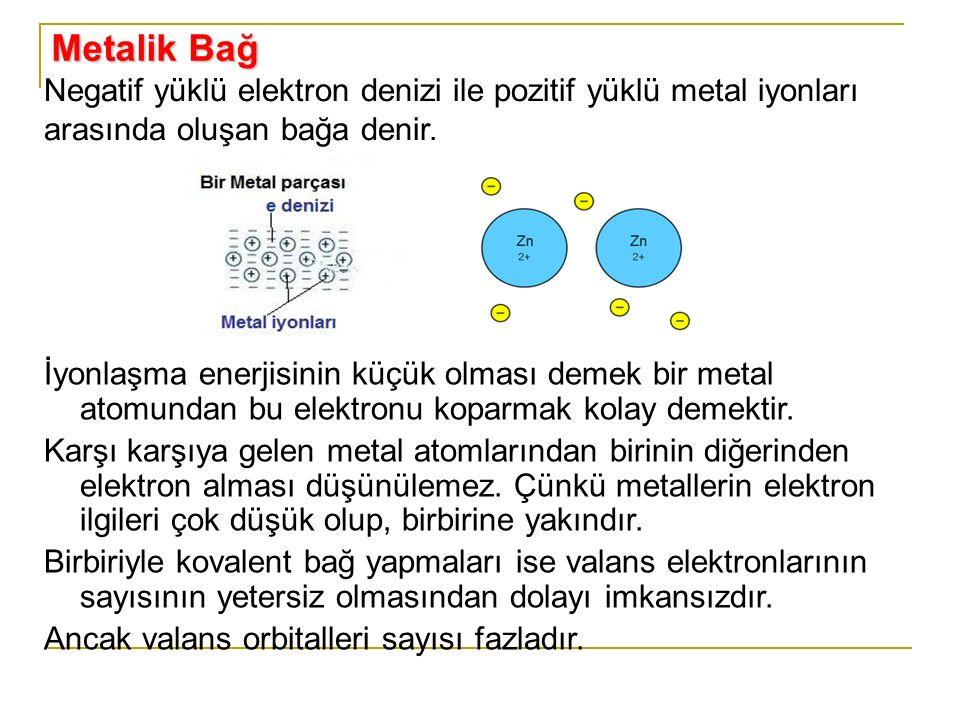 İyonlaşma enerjisinin küçük olması demek bir metal atomundan bu elektronu koparmak kolay demektir. Karşı karşıya gelen metal atomlarından birinin diğe