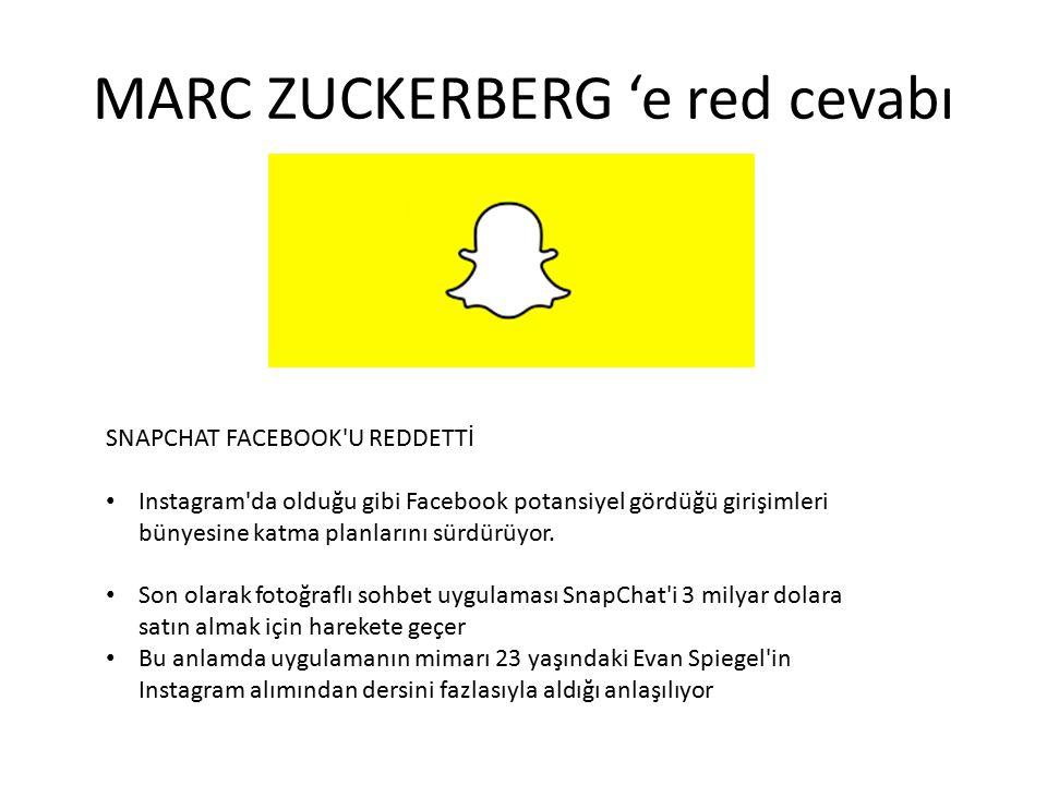 MARC ZUCKERBERG 'e red cevabı SNAPCHAT FACEBOOK'U REDDETTİ Instagram'da olduğu gibi Facebook potansiyel gördüğü girişimleri bünyesine katma planlarını