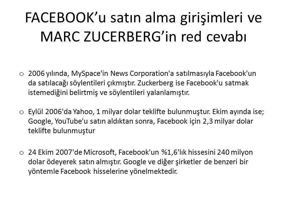 FACEBOOK'u satın alma girişimleri ve MARC ZUCERBERG'in red cevabı o 2006 yılında, MySpace'in News Corporation'a satılmasıyla Facebook'un da satılacağı