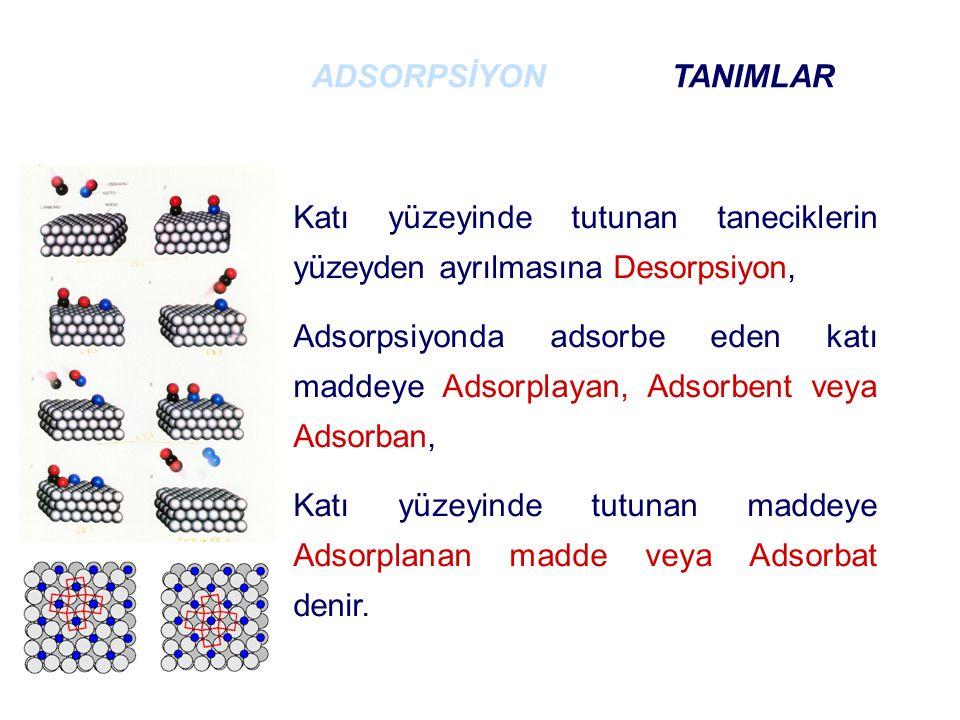 Adsorpsiyon katı yüzeye tutunma olarak tanımlanırken, absorpsiyon yüzeyin içine nüfuz etme olarak tanımlanır.