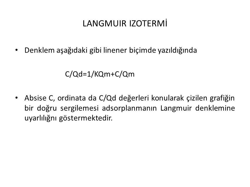 LANGMUIR IZOTERMİ Denklem aşağıdaki gibi linener biçimde yazıldığında C/Qd=1/KQm+C/Qm Absise C, ordinata da C/Qd değerleri konularak çizilen grafiğin bir doğru sergilemesi adsorplanmanın Langmuir denklemine uyarlılığnı göstermektedir.