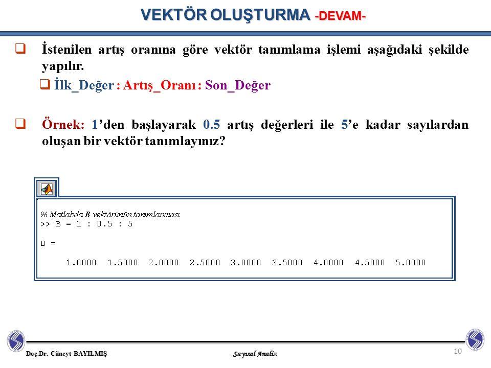 Doç.Dr. Cüneyt BAYILMIŞ Sayısal Analiz 10 VEKTÖR OLUŞTURMA -DEVAM-  İstenilen artış oranına göre vektör tanımlama işlemi aşağıdaki şekilde yapılır. 