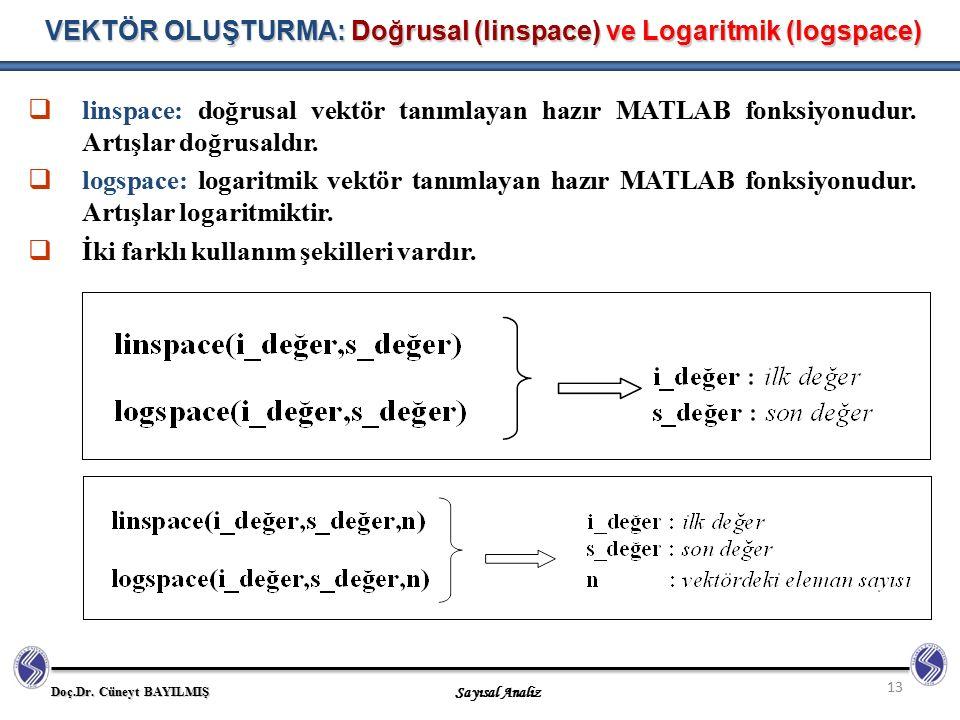 Doç.Dr. Cüneyt BAYILMIŞ Sayısal Analiz 13 VEKTÖR OLUŞTURMA: Doğrusal (linspace) ve Logaritmik (logspace)  linspace: doğrusal vektör tanımlayan hazır