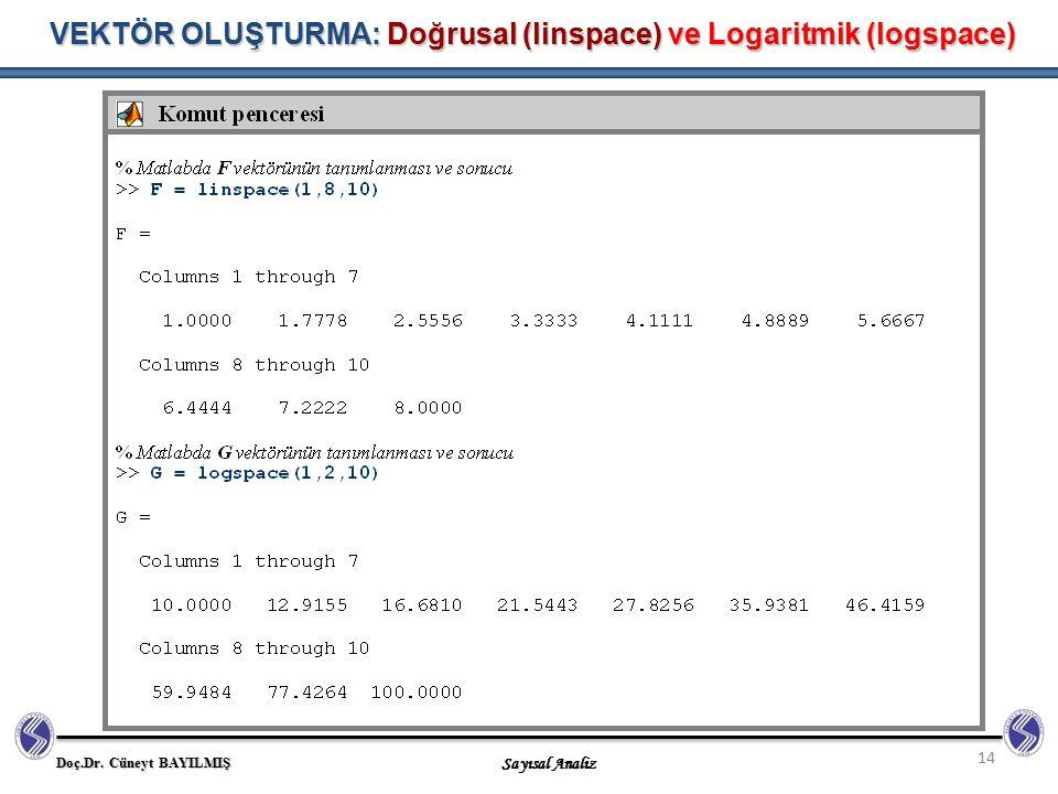 Doç.Dr. Cüneyt BAYILMIŞ Sayısal Analiz 14 VEKTÖR OLUŞTURMA: Doğrusal (linspace) ve Logaritmik (logspace)