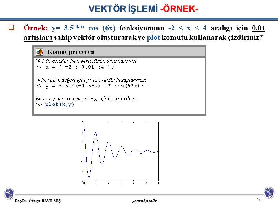 Doç.Dr. Cüneyt BAYILMIŞ Sayısal Analiz 16 VEKTÖR İŞLEMİ -ÖRNEK-  Örnek: y= 3.5 -0.5x cos (6x) fonksiyonunu -2  x  4 aralığı için 0.01 artışlara sah