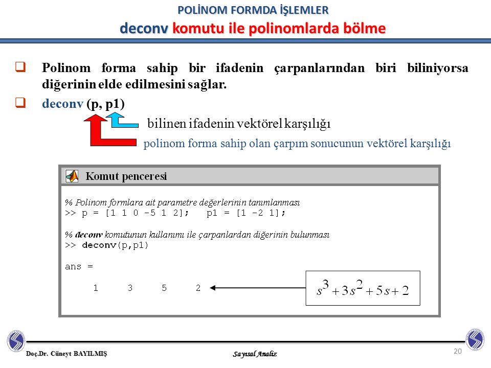 Doç.Dr. Cüneyt BAYILMIŞ Sayısal Analiz 20 POLİNOM FORMDA İŞLEMLER deconv komutu ile polinomlarda bölme  Polinom forma sahip bir ifadenin çarpanlarınd