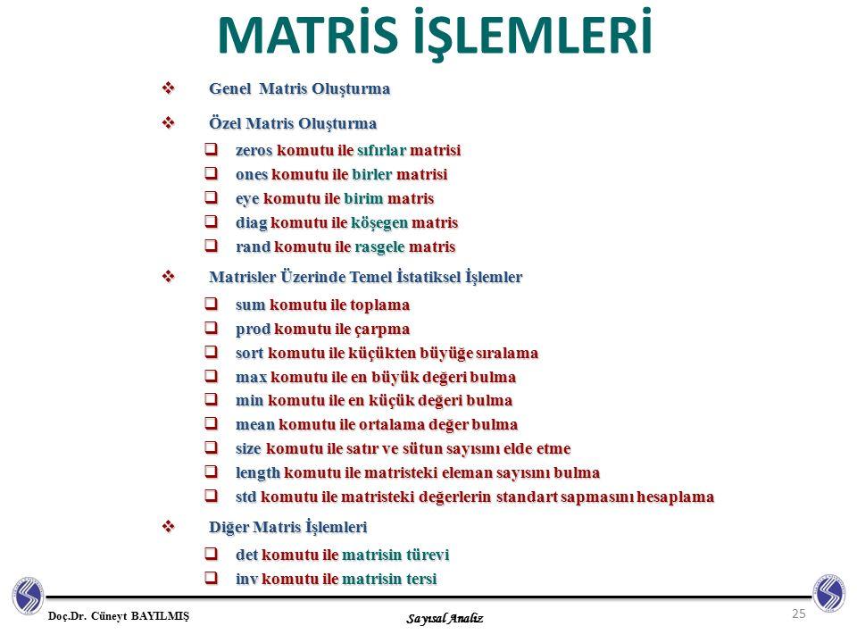 Sayısal Analiz Doç.Dr. Cüneyt BAYILMIŞ MATRİS İŞLEMLERİ  Genel Matris Oluşturma  Özel Matris Oluşturma  zeros komutu ile sıfırlar matrisi  ones ko
