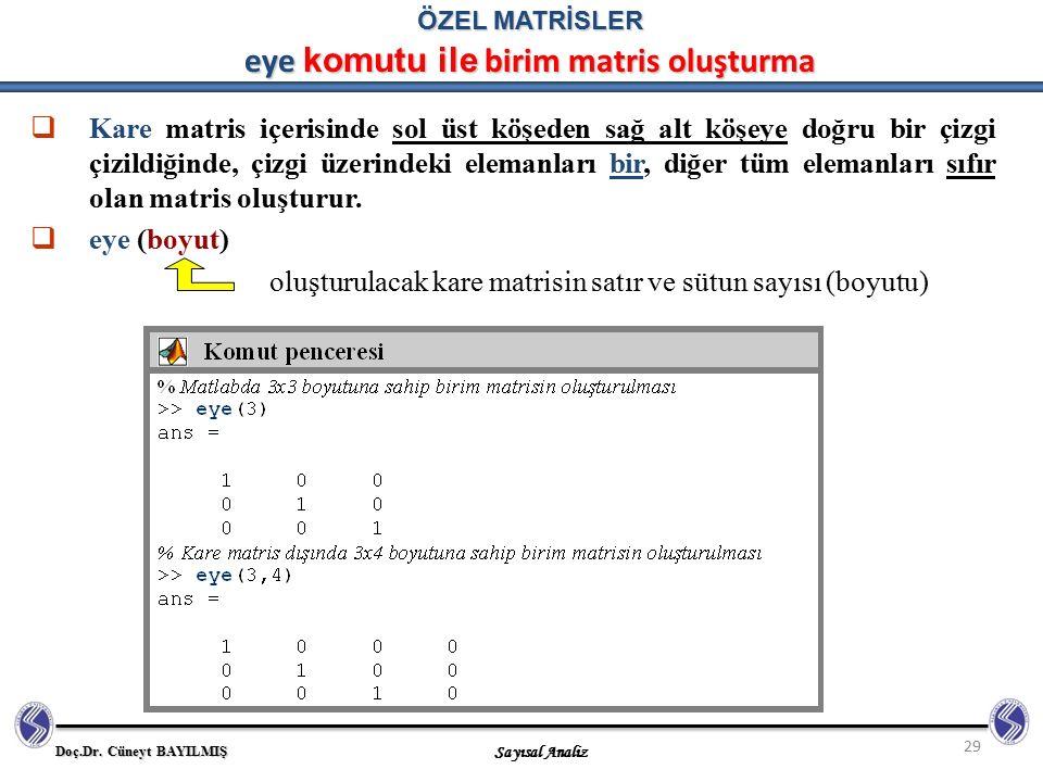 Doç.Dr. Cüneyt BAYILMIŞ Sayısal Analiz 29 ÖZEL MATRİSLER eye komutu ile birim matris oluşturma  Kare matris içerisinde sol üst köşeden sağ alt köşeye