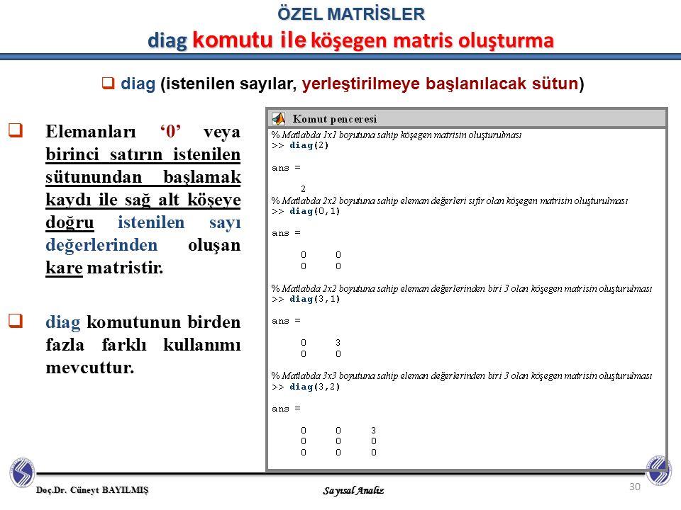 Doç.Dr. Cüneyt BAYILMIŞ Sayısal Analiz 30 ÖZEL MATRİSLER diag komutu ile köşegen matris oluşturma  Elemanları '0' veya birinci satırın istenilen sütu