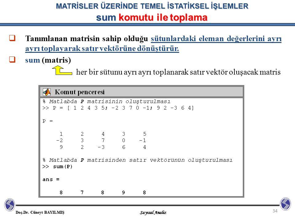 Doç.Dr. Cüneyt BAYILMIŞ Sayısal Analiz 34 MATRİSLER ÜZERİNDE TEMEL İSTATİKSEL İŞLEMLER sum komutu ile toplama  Tanımlanan matrisin sahip olduğu sütun