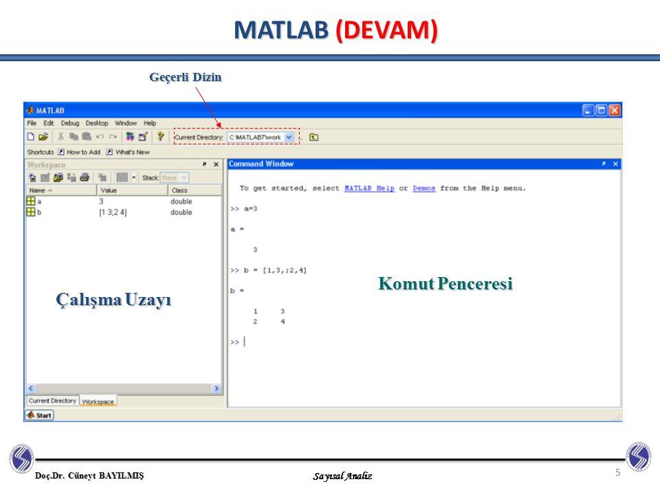 Doç.Dr. Cüneyt BAYILMIŞ Sayısal Analiz 5 MATLAB (DEVAM) Komut Penceresi Çalışma Uzayı Geçerli Dizin